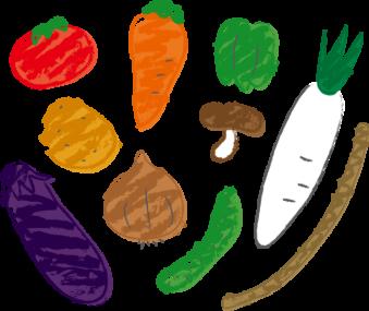 新鮮野菜朝市